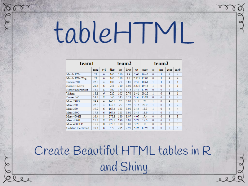 LyzandeR|Beautiful HTML tables in R with tableHTML